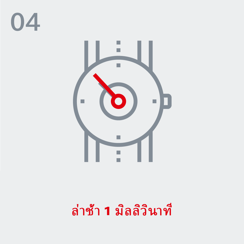 5G - ล่าช้า 1 มิลลิวินาที