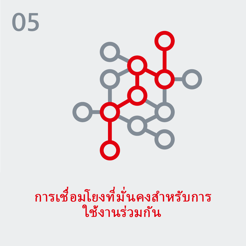 5G - การเชื่อมโยงที่มั่นคงสำหรับการใช้งานร่วมกัน