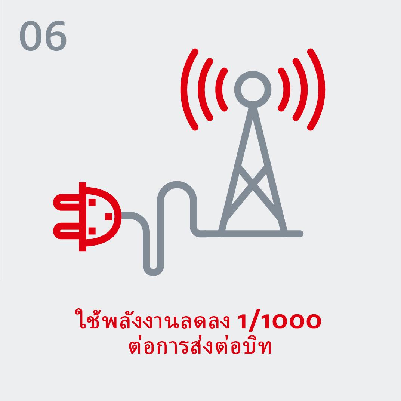 5G - ใช้พลังงานลดลง 1/1000 ต่อการส่งต่อบิท