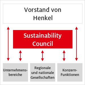 Organisation-Nachhaltiges-Wirtschaften-1135x358px