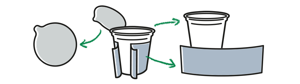 The right way to recycle: Always sort packaging according to the separate materials