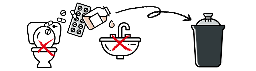 The right way to recycle: Do not pour out-of-date medication down drains
