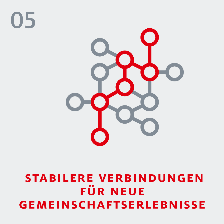 5G - stabilere Verbindungen