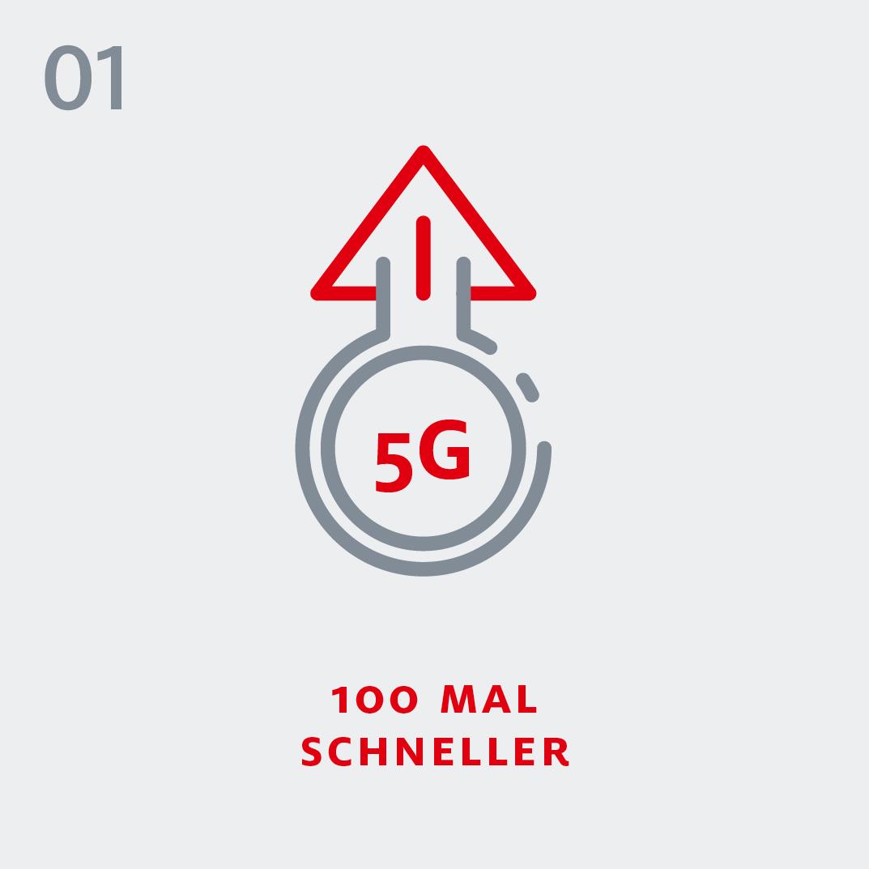 5G - 100 Mal schneller