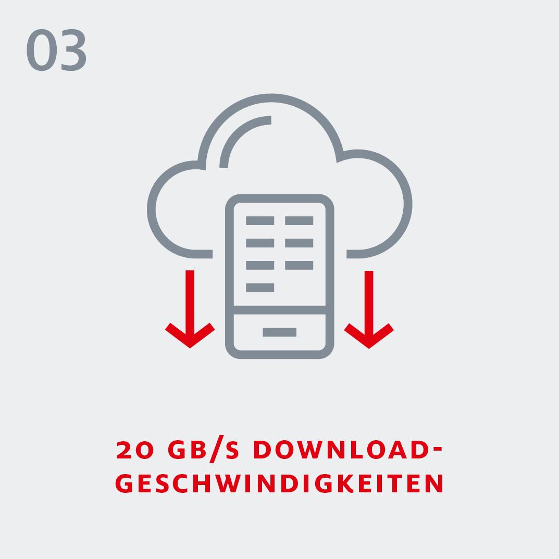 5G - 20 GB/Sekunde Download-Geschwindigkeit