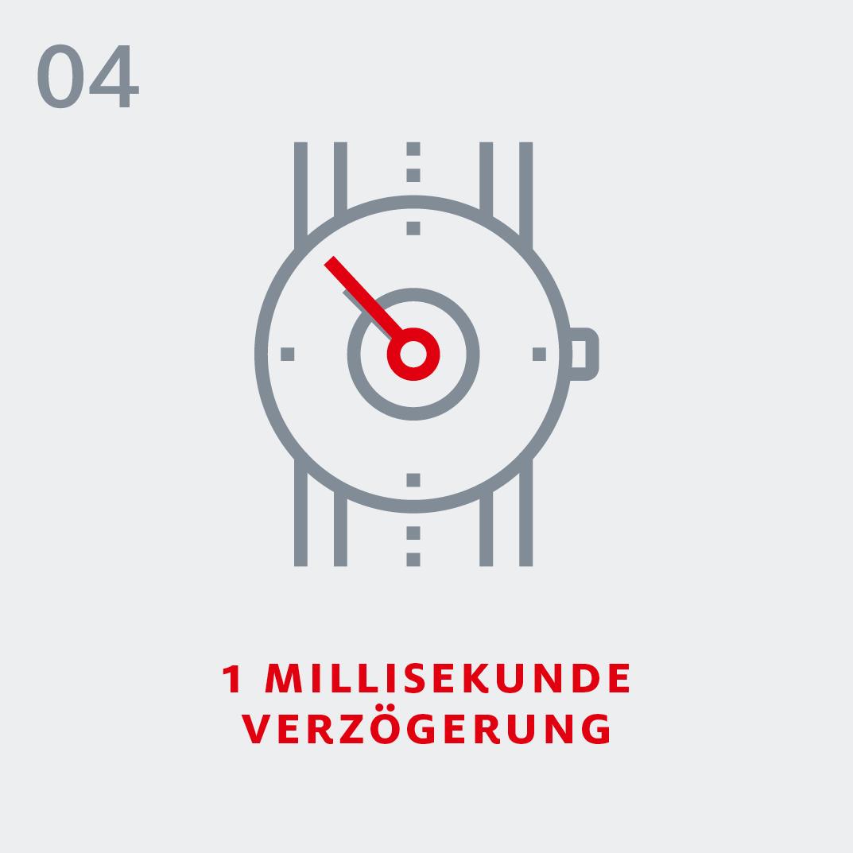 5G - 1 Millisekunde Verzögerung