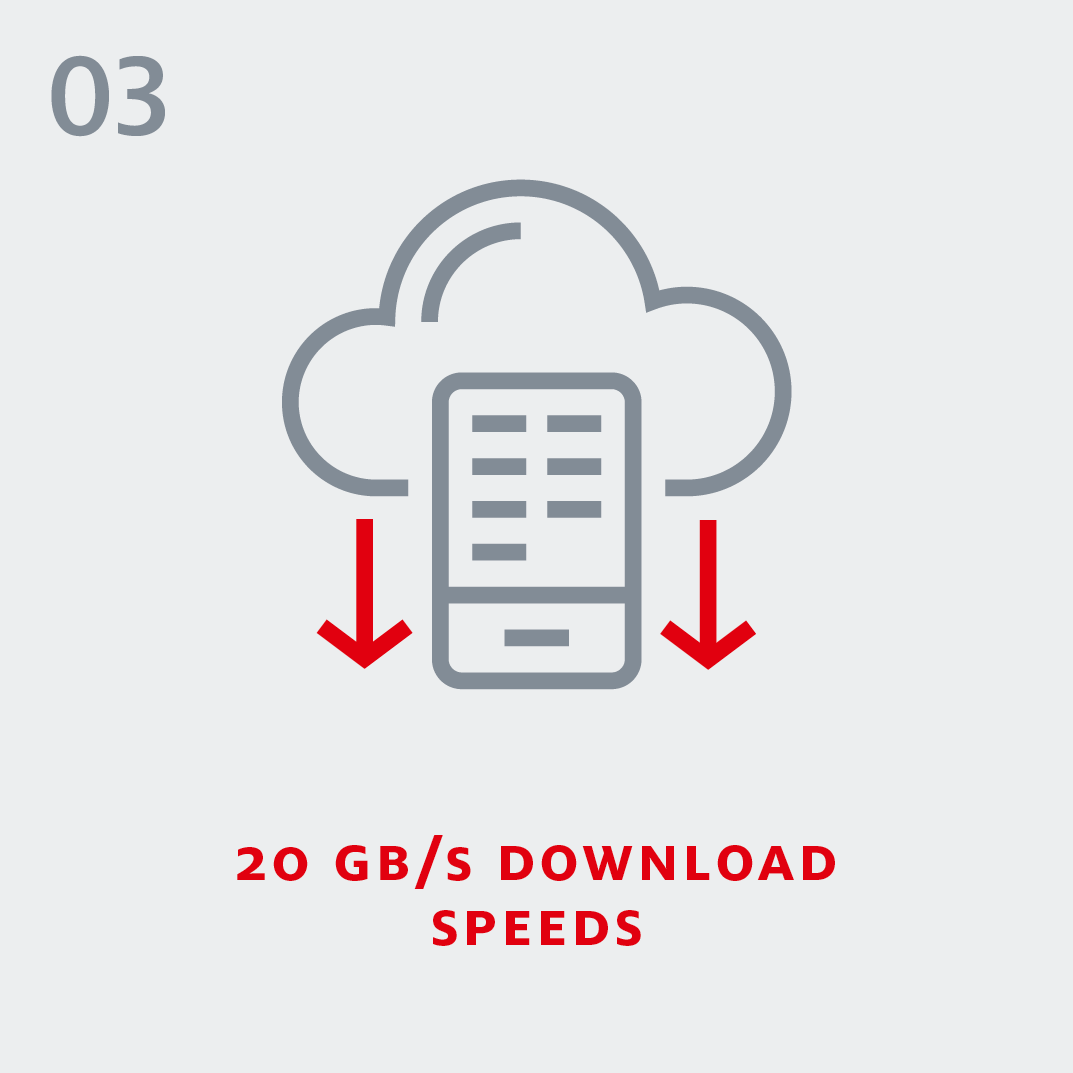 5G - 20 GB/s download speeds