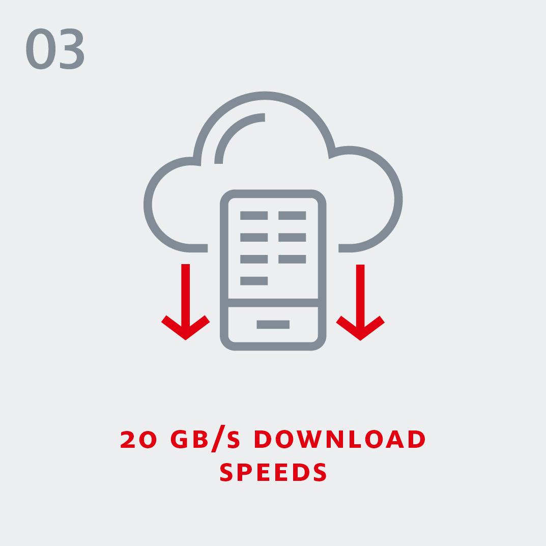 5G - 200 GB download speeds