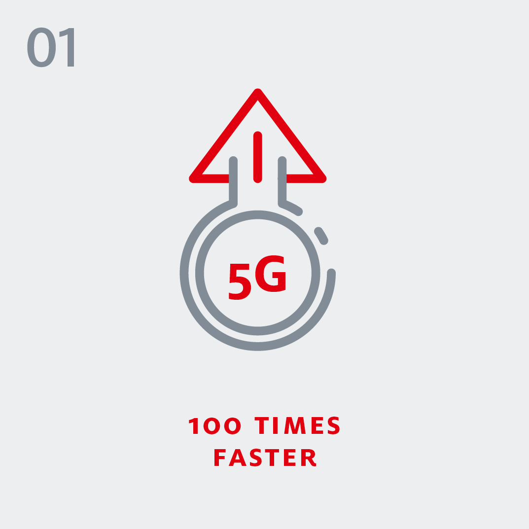 5G - 100 times faster