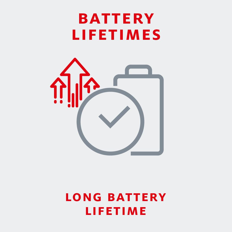 Battery lifetimes