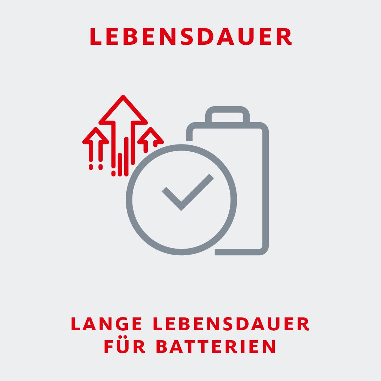 Lebensdauer der Batterien