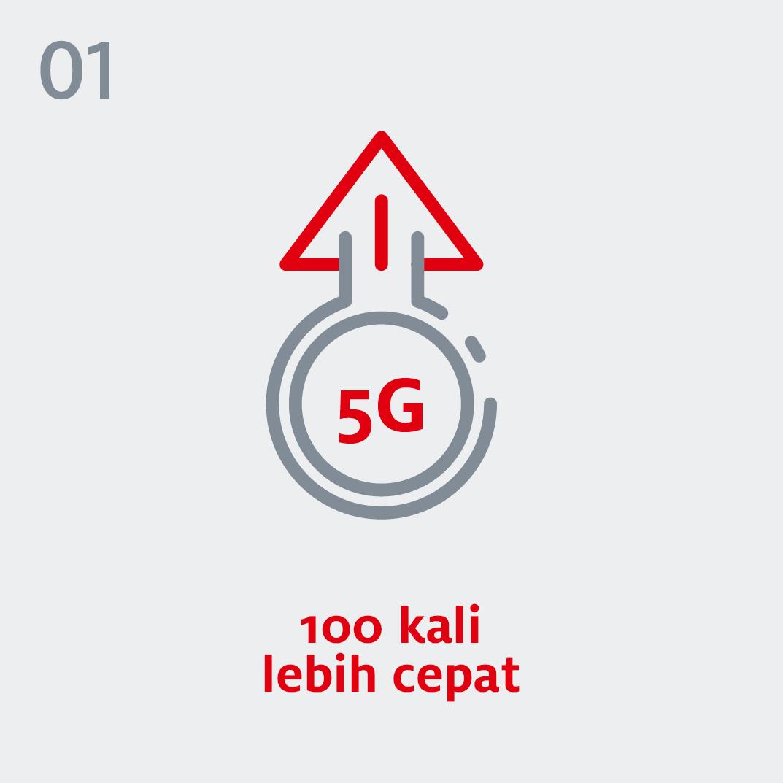 5G - 100 kali lebih cepat