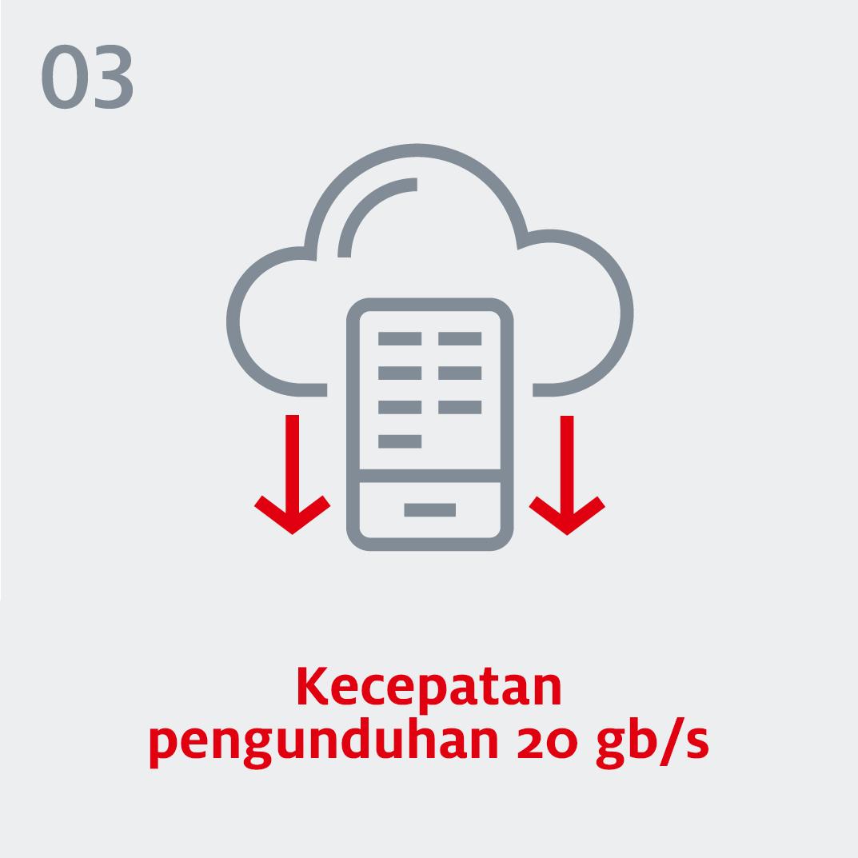 5G - Kecepatan pengunduhan 20 gb/s