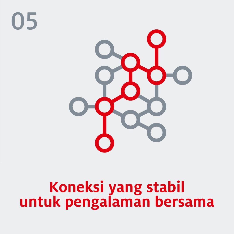 5G - Koneksi yang stabil untuk pengalaman bersama