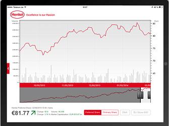 Henkel iPad-App Investor Relations