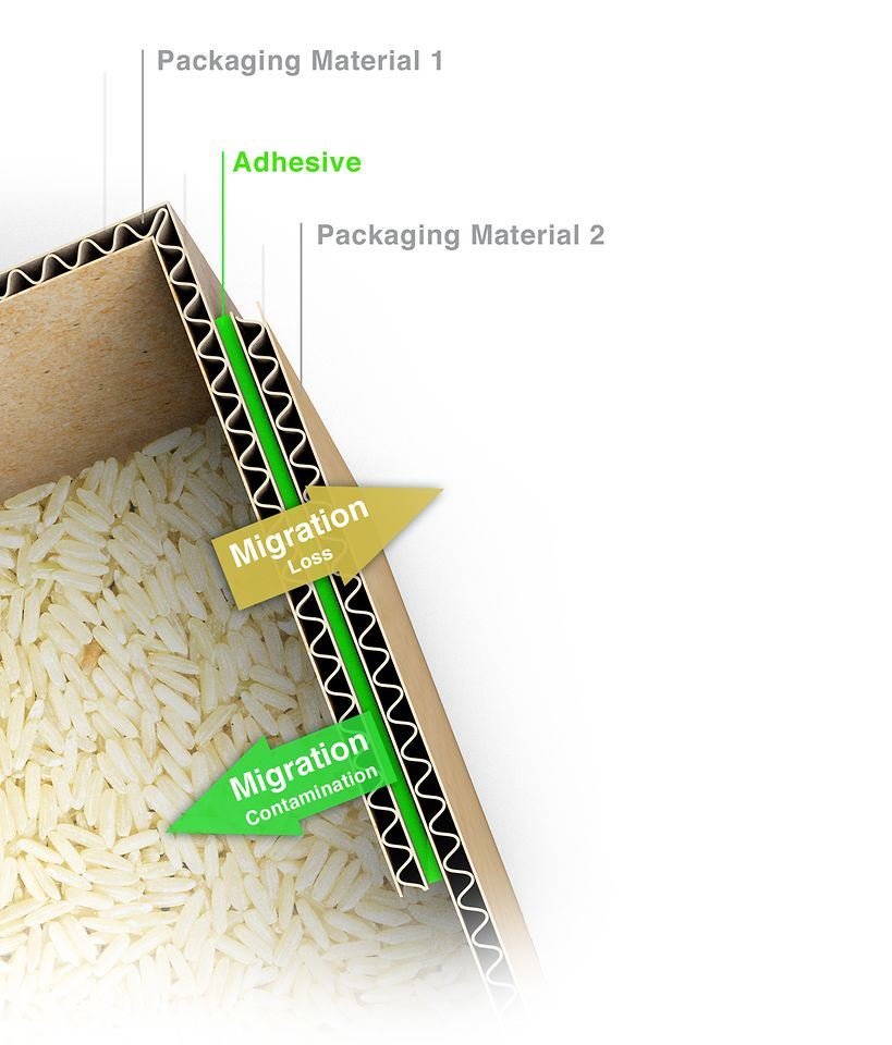 Henkel offers reliable adhesive solutions for food packagings