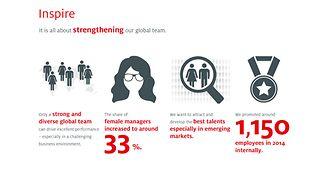 2014-info-grafic-strategy-inspire