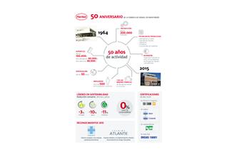2015-07-01-50 años de actividad en Montornés.pdf.pdfPreviewImage