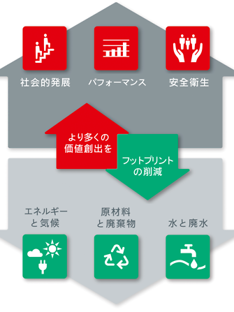 six-focal-areas-infographic-jp-jp.png