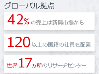 global-footprint-jp-JP-size-1.png