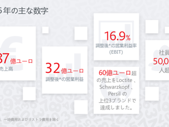 keyfigures-infographic-jp-JP-size-2.png