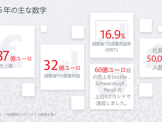 keyfigures-infographic-jp-JP-size-3.png