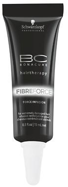 2015-03-09-schwarzkopf-professional-apresenta-bc-fibre-force-5