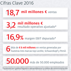 keyfigures-infographic-es-AR_CL-size-4.png