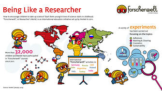 Infographic: Forscherwelt