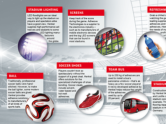 Infografic: Henkel Adhesives at the European Championship in soccer