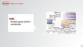 Henkel Website 1996