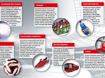 Euro 2016 : Adhesive Technologies entre dans le jeu