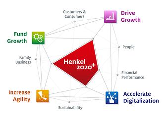 Henkel-2020+_EN