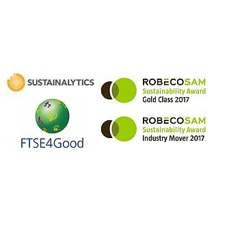 """Leading positions in four international sustainability ratings and indices: Henkel is among the """"Global 100 Most Sustainable Corporations"""" and received the highest score in its industry from Sustainalytics as well as the Gold Class and Industry Mover distinction from RobecoSAM. And Henkel has again been included in the FTSE4Good ethical index."""