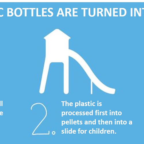 Infografic Fa bottle