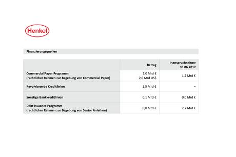 ir-tabelle-finanzierungsquellen.pdf.pdfPreviewImage (1)