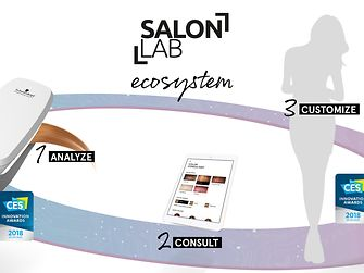 The new Schwarzkopf Professional SalonLab ecosystem includes two award-winning devices, the SalonLab Analyzer and SalonLab Customizer, supported by the SalonLab Consultant App.
