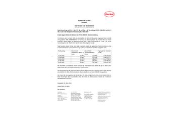 2018-03-16-bekanntmachung-art-5-eu-vo-596-2014-2-zwischenmeldung.pdf.pdfPreviewImage