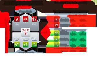 Infografía – Sostenibilidad Henkel