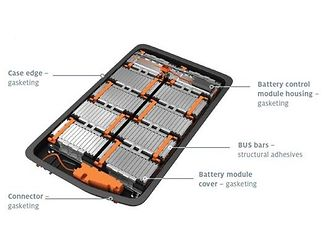 A lithium-ion battery or Li-ion battery for electric vehicles