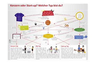 konzern-oder-startup-quiz.pdf.pdfPreviewImage (1)