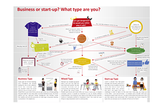 business-or-startup-quiz.pdf.pdfPreviewImage (1)