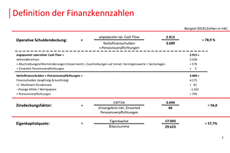 definition-der-finanzkennzahlen-gj-2018.pdf.pdfPreviewImage