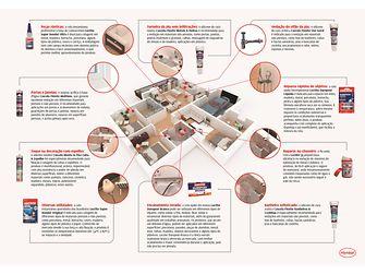 Cascola e Loctite gama de produtos para reparos rápidos em casa