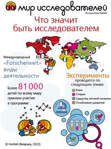 RU-Forscherwelt-size-4-2019