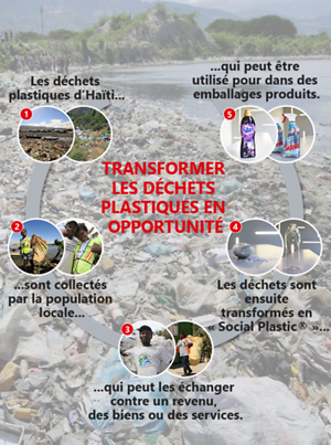 FR-Infographic-1960px-PlasticBank