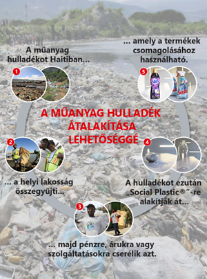 HU_Infographic-PlasticBank_1960px