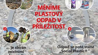 CZ_Infographic-PlasticBank_1960px