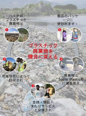 JP_Infographic-PlasticBank_1960px