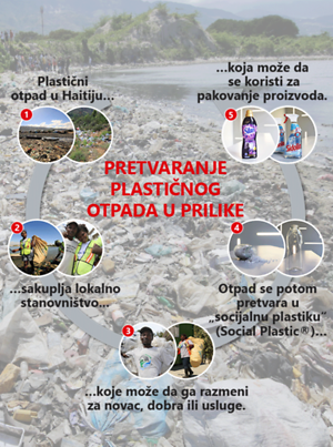 RS_Infographic-PlasticBank-1960px